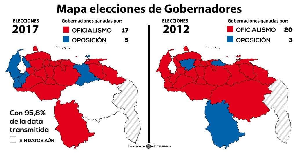 Infografia Regionales 2017