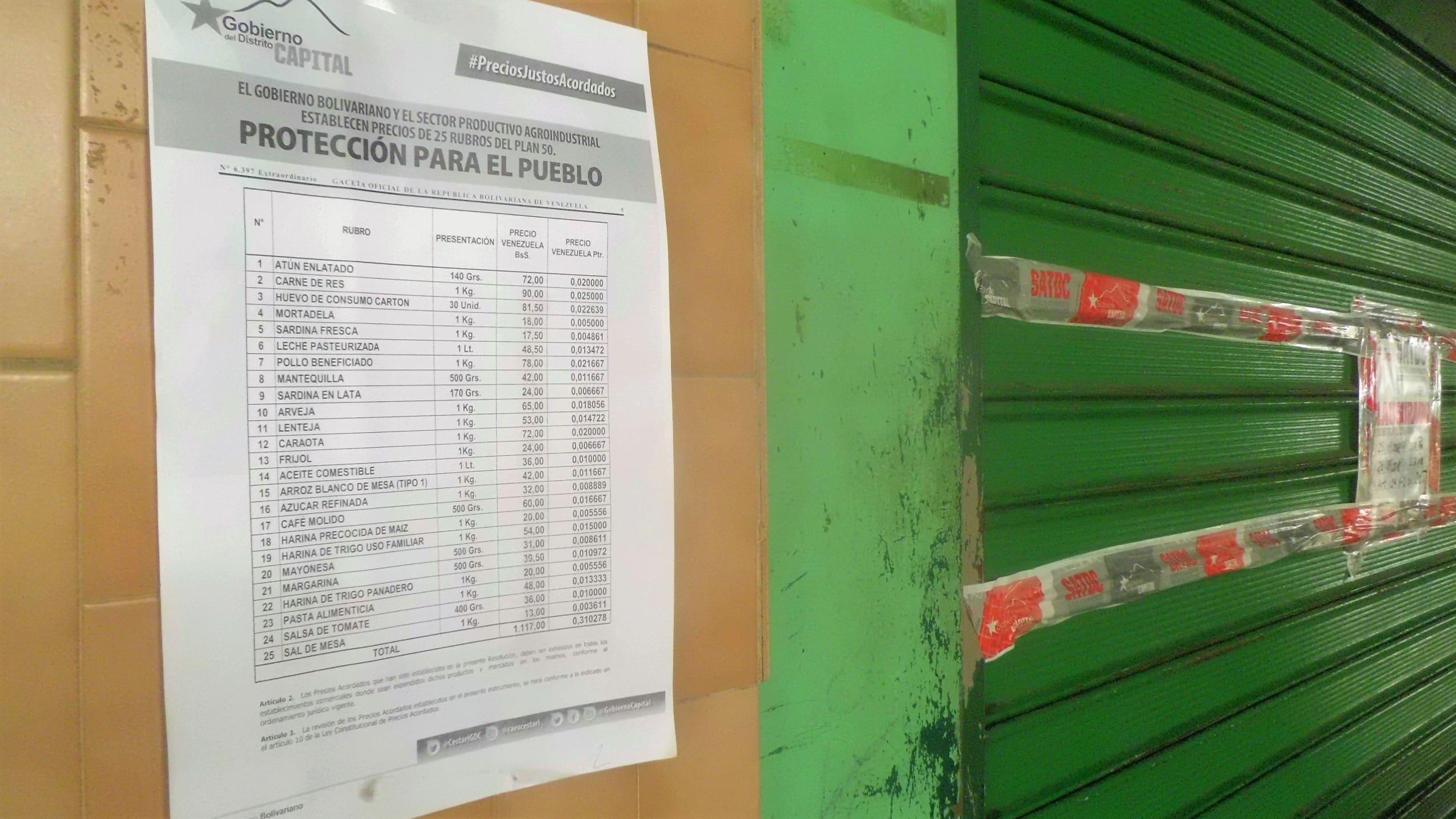 fiscalización de precios en Prado de MaríA